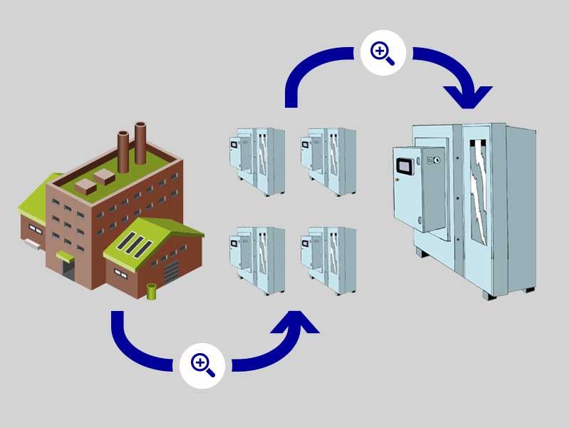 Améliorer la production avec le multi-niveau SFV3 Azlac